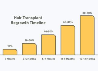 hairGrowth-timeline